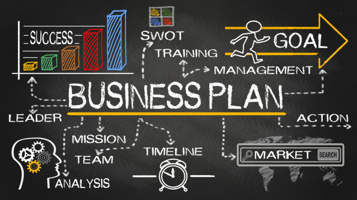 Business plan template for employment agency