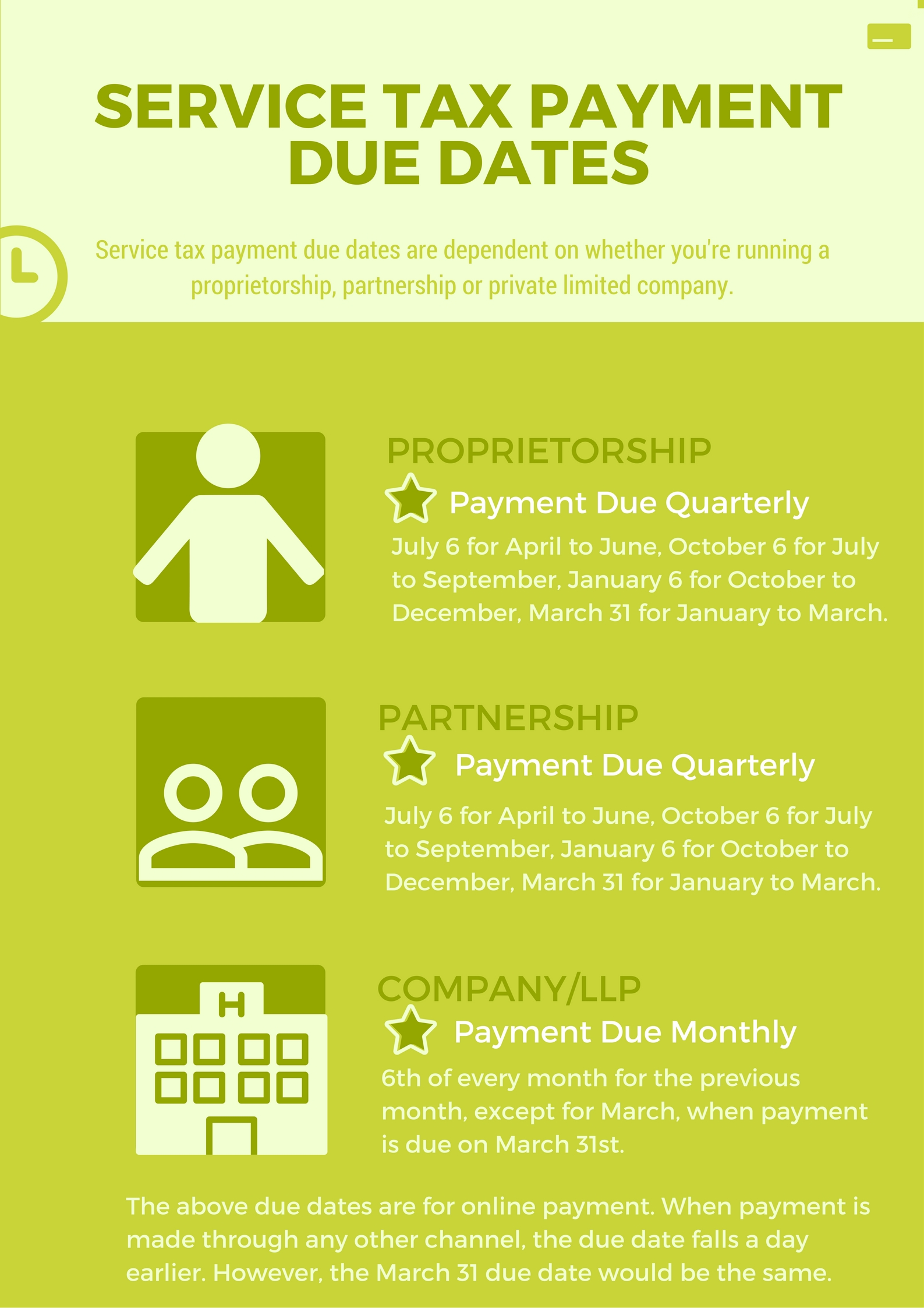 Service Tax payment due dates (2)