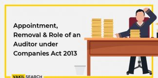 appointment of auditor, auditor appointment resolution