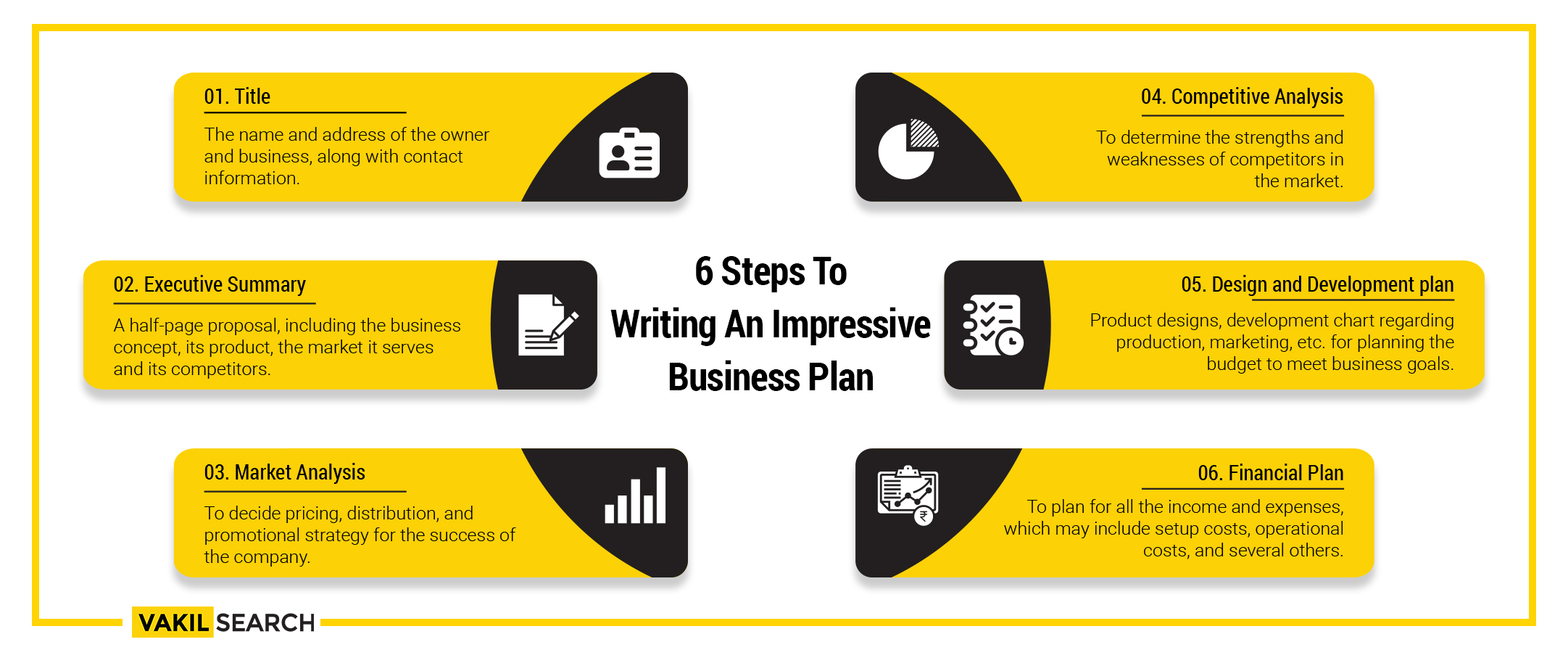 6 Steps To Writing An Impressive Business Plan