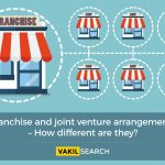 Franchise and Joint Venture Arrangements – How different are they?