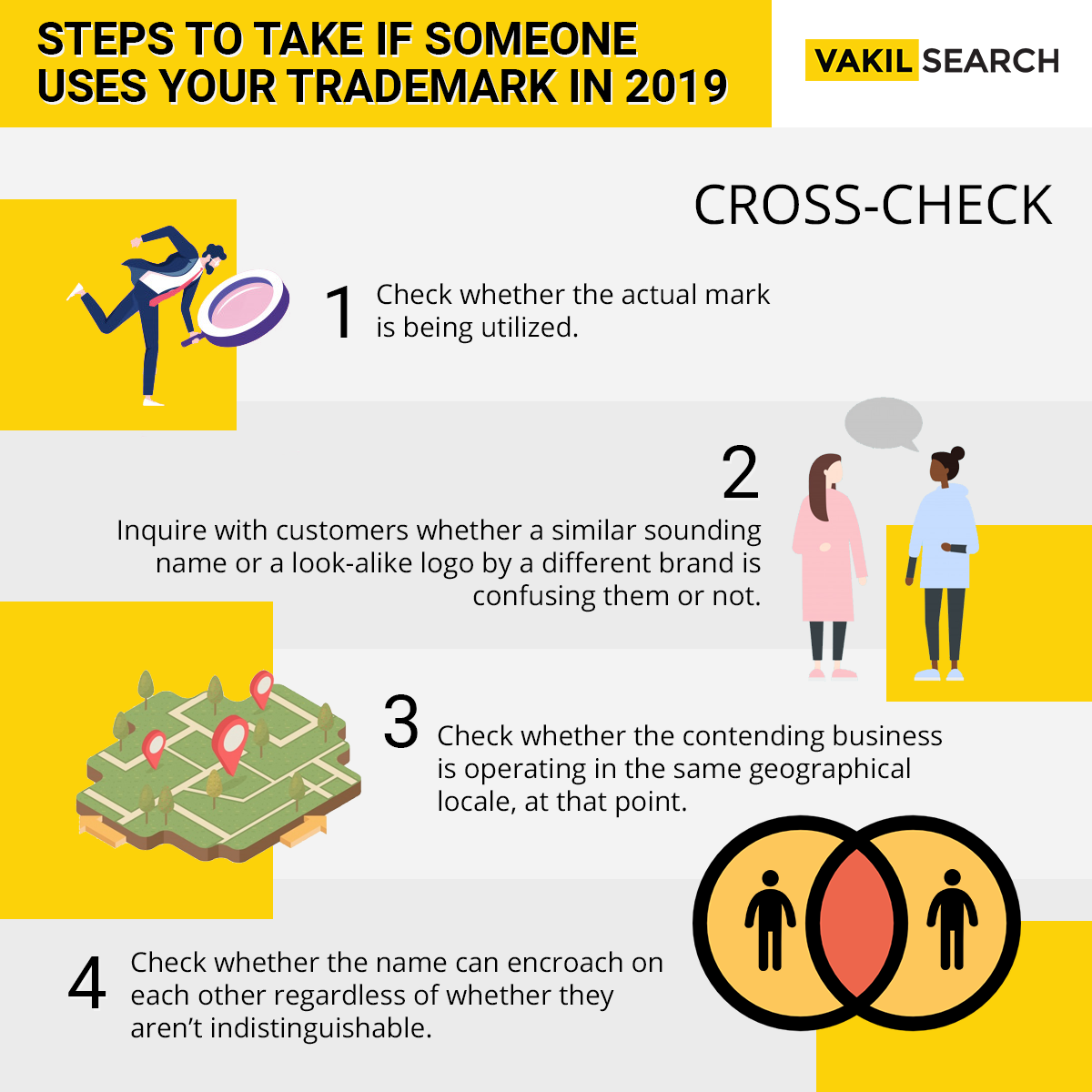 Steps to Take if Someone Uses Your Trademark - Vakilsearch com