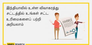 Divorce Act in India