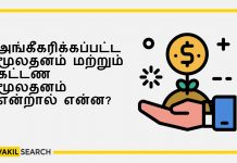 What is recognized capital and paid up capital?