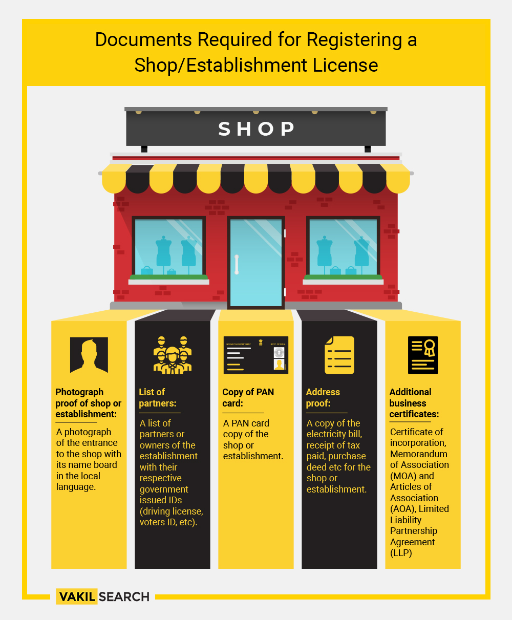 Documents Required for registering a Shop Establishment license