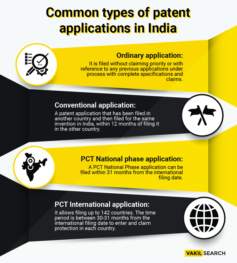 Common types of patent applications in India