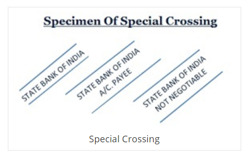 Special or Restricted Crossing (Section 124)