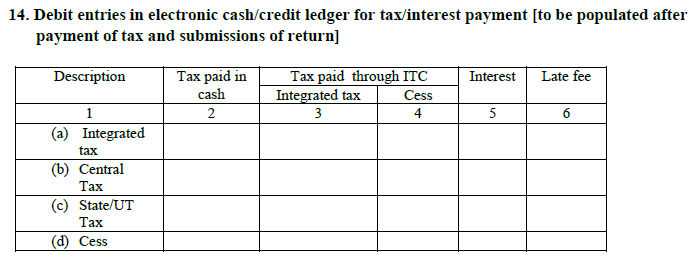 This heading in gstr 5 will have a mention of all the refunds claimed by you from the electronic cash ledger