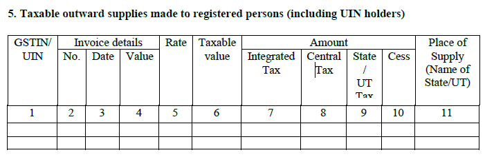 You need to furnish both the original and the revised bill of entry details
