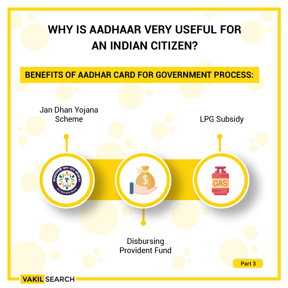 Aadhaar for Indian Citizen 3